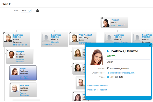 VIP Interface-Actionable Org Chart